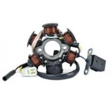 Stator voor Peugeot Ludix / Jetforce C-tech / Speedfight3